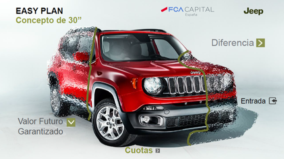 Jeep Easy Plan