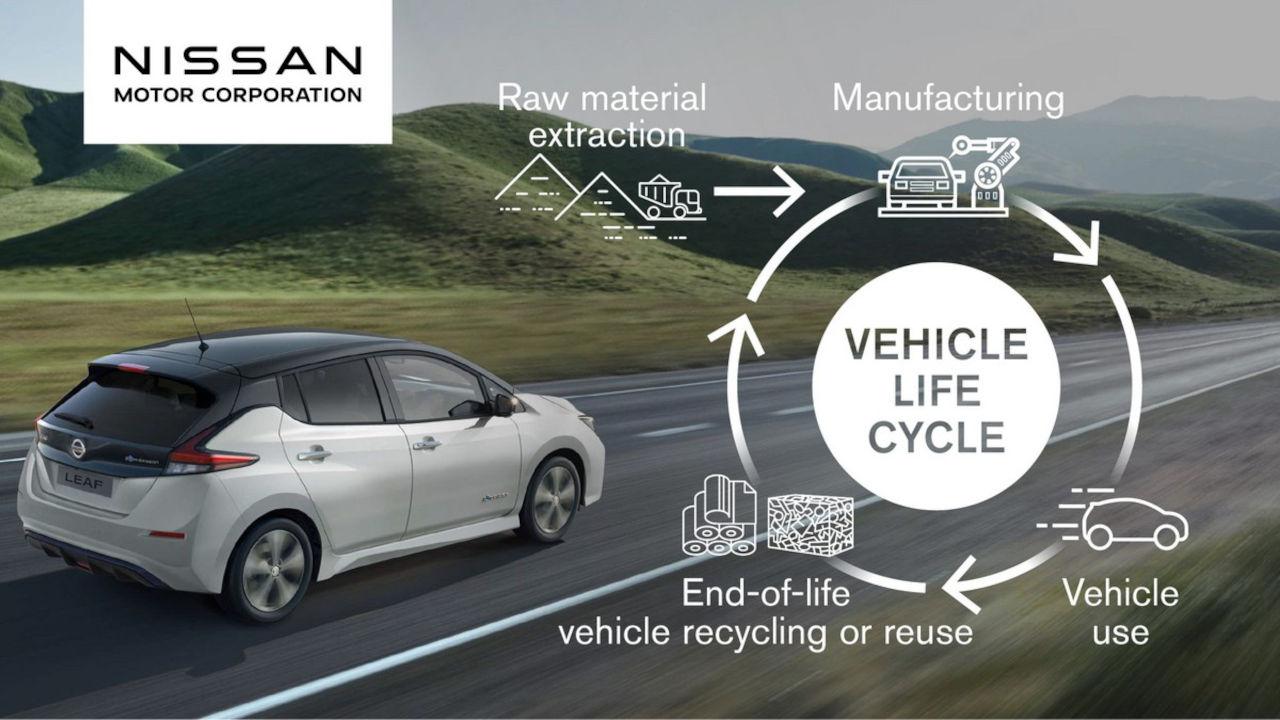 En 2030 Nissan solo venderá vehículos electrificados